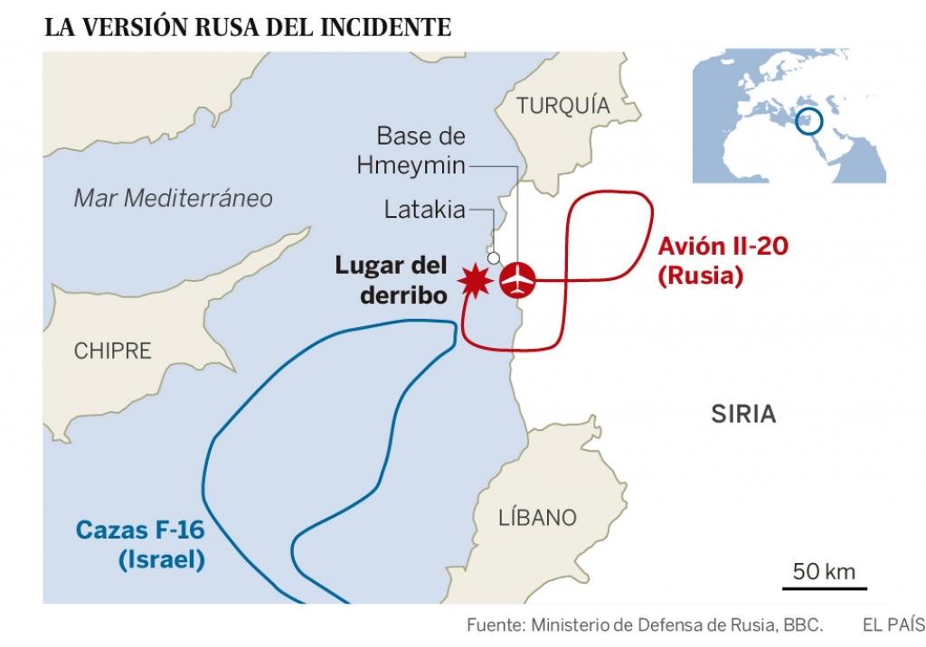 Delegación israelí llegará a Moscú para la investigación del avión ruso derribado